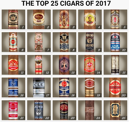 Top 25 Cigars of 2017, 10 Cigar Sampler
